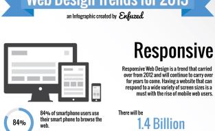 Årets trender i webdesign